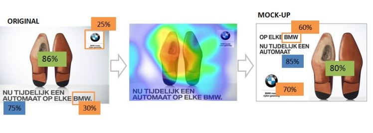 add analyses BMW